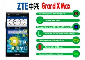 ZTE Grand X Max