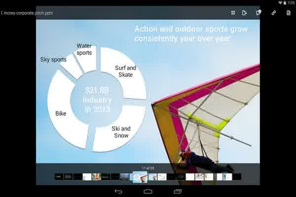 Aplikasi Android Mempermudah Pekerjaan