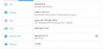 Sony Xperia F3311, Android Sony Entry Level Kamera 13 MP RAM 2GB