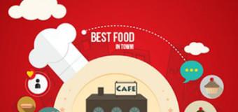 Download Gratis Aplikasi Android Cari Pesan Makanan Restourant, Qraved